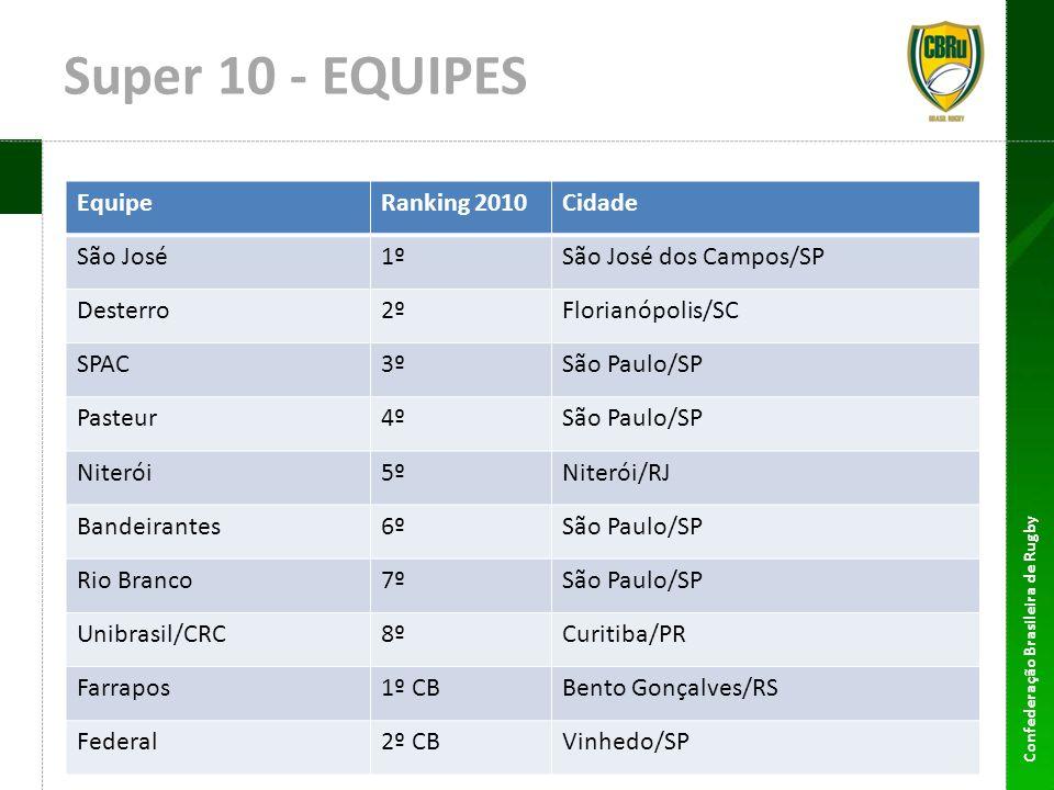 Super 10 - EQUIPES Equipe Ranking 2010 Cidade São José 1º