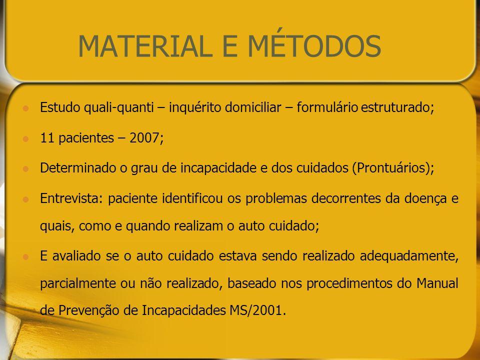 MATERIAL E MÉTODOS Estudo quali-quanti – inquérito domiciliar – formulário estruturado; 11 pacientes – 2007;