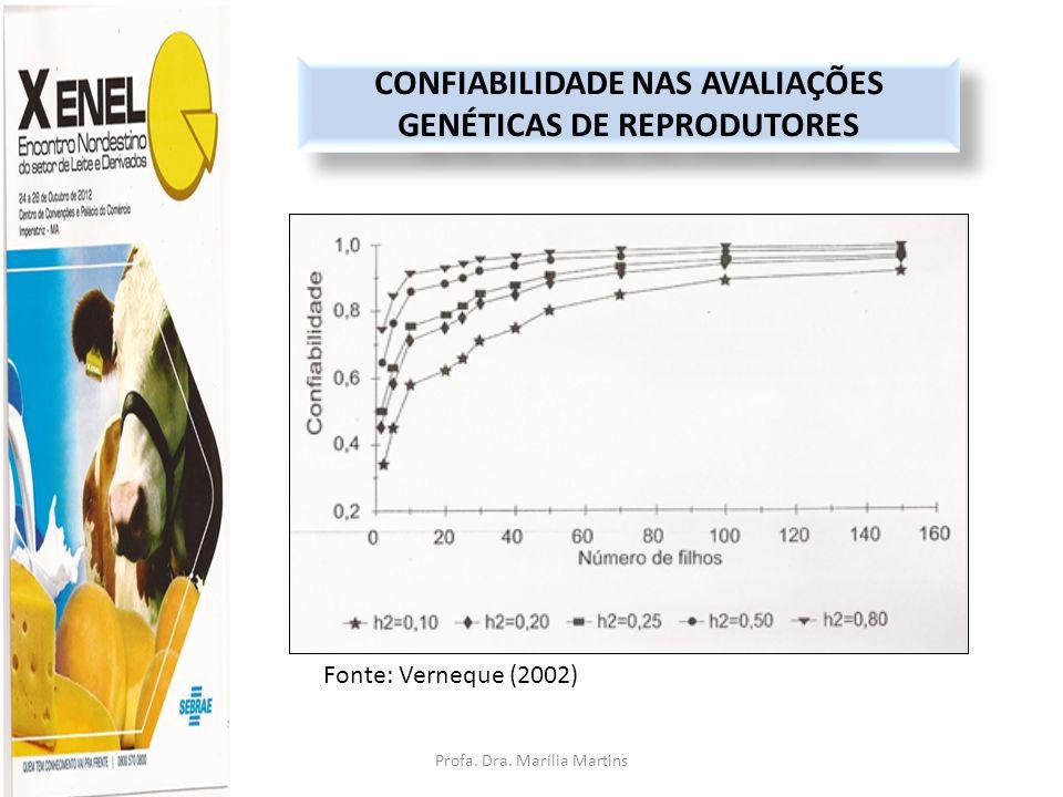 CONFIABILIDADE NAS AVALIAÇÕES GENÉTICAS DE REPRODUTORES
