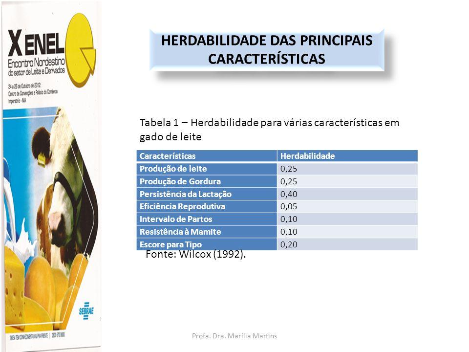 HERDABILIDADE DAS PRINCIPAIS CARACTERÍSTICAS