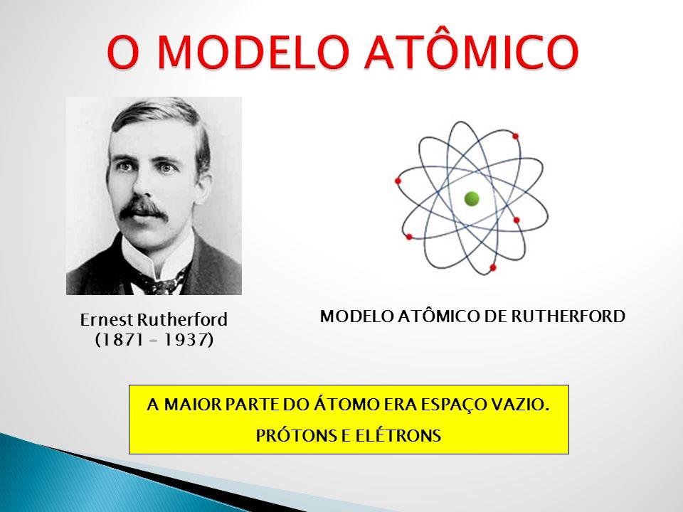 MODELO ATÔMICO DE RUTHERFORD A MAIOR PARTE DO ÁTOMO ERA ESPAÇO VAZIO.