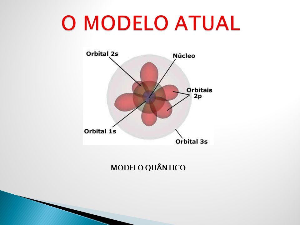 O MODELO ATUAL MODELO QUÂNTICO