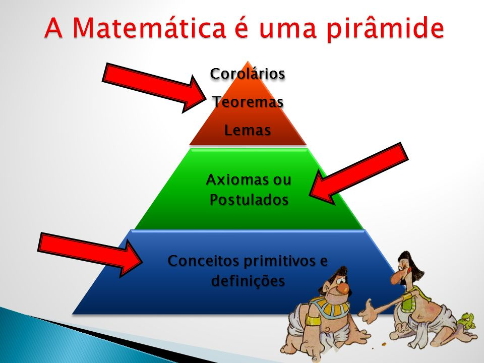 A Matemática é uma pirâmide