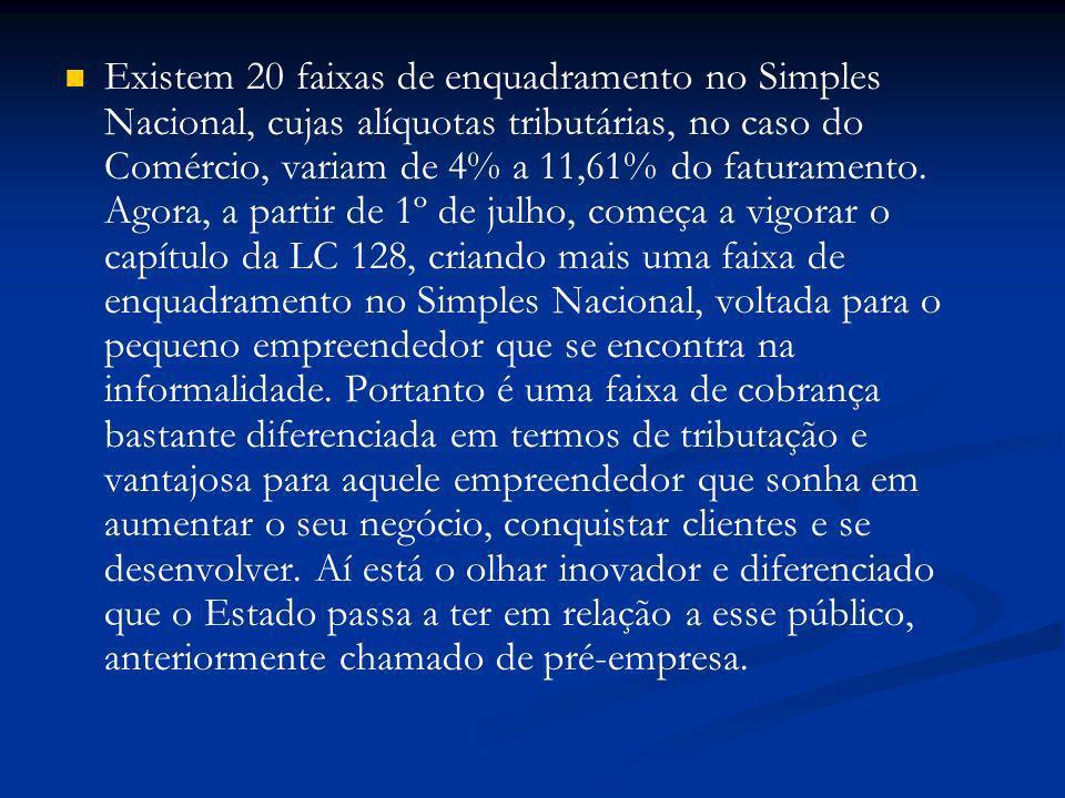 Existem 20 faixas de enquadramento no Simples Nacional, cujas alíquotas tributárias, no caso do Comércio, variam de 4% a 11,61% do faturamento.