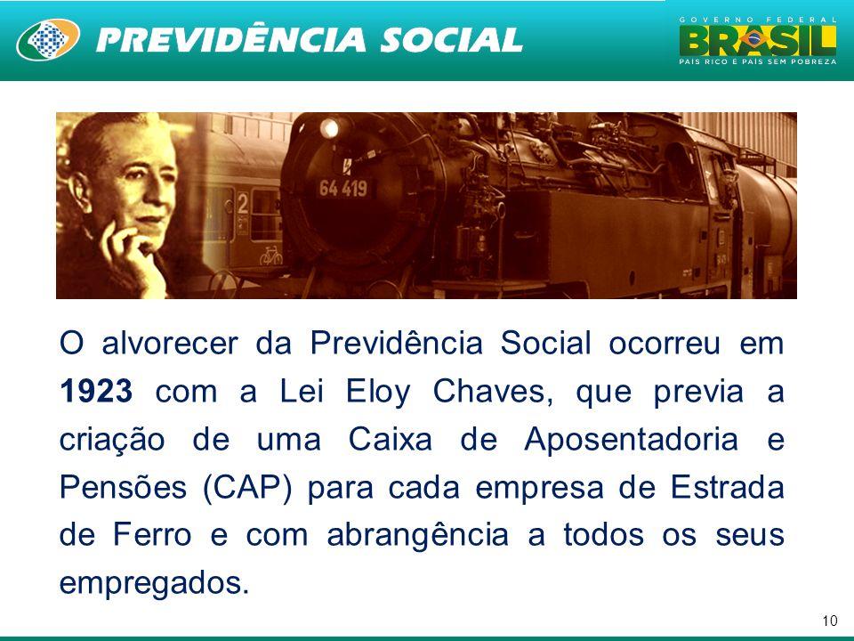 O alvorecer da Previdência Social ocorreu em 1923 com a Lei Eloy Chaves, que previa a criação de uma Caixa de Aposentadoria e Pensões (CAP) para cada empresa de Estrada de Ferro e com abrangência a todos os seus empregados.