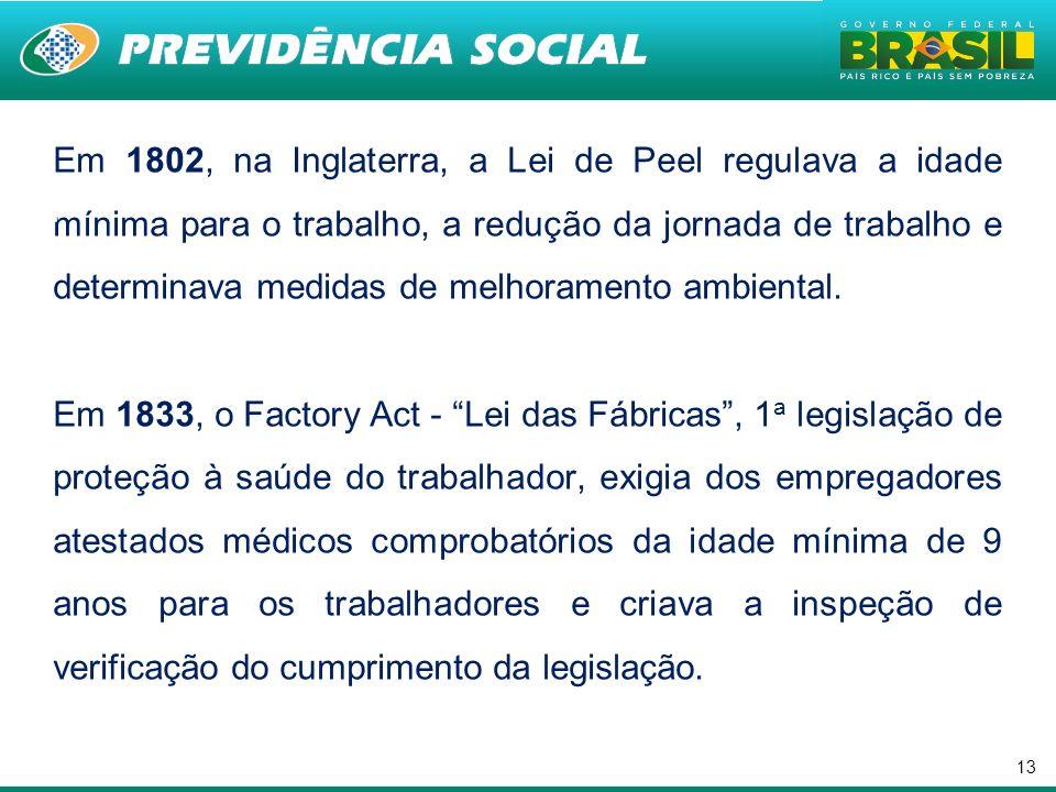 Em 1802, na Inglaterra, a Lei de Peel regulava a idade mínima para o trabalho, a redução da jornada de trabalho e determinava medidas de melhoramento ambiental.
