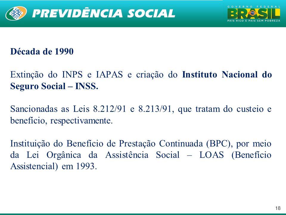 Década de 1990Extinção do INPS e IAPAS e criação do Instituto Nacional do Seguro Social – INSS.