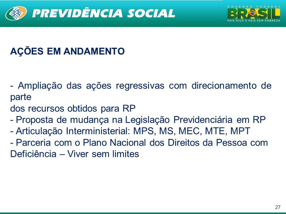 AÇÕES EM ANDAMENTO- Ampliação das ações regressivas com direcionamento de parte. dos recursos obtidos para RP.