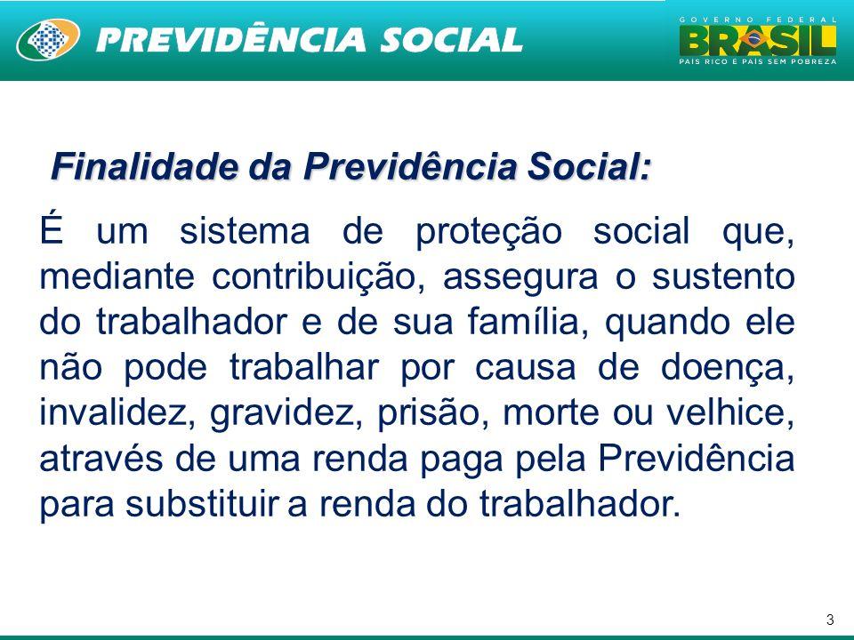 Finalidade da Previdência Social: