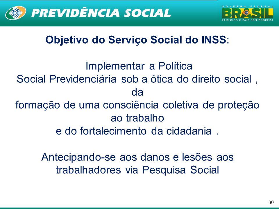 . Objetivo do Serviço Social do INSS: Implementar a Política
