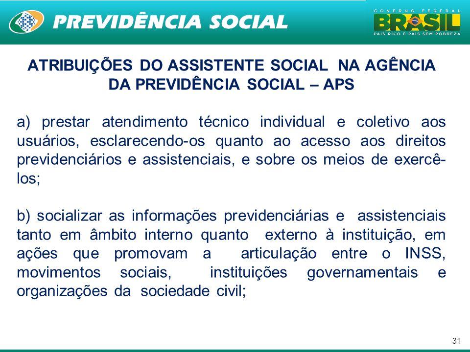 ATRIBUIÇÕES DO ASSISTENTE SOCIAL NA AGÊNCIA DA PREVIDÊNCIA SOCIAL – APS