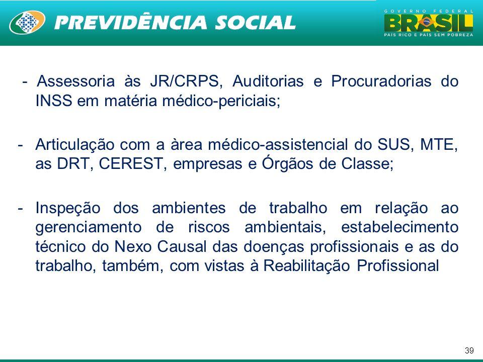 - Assessoria às JR/CRPS, Auditorias e Procuradorias do INSS em matéria médico-periciais;