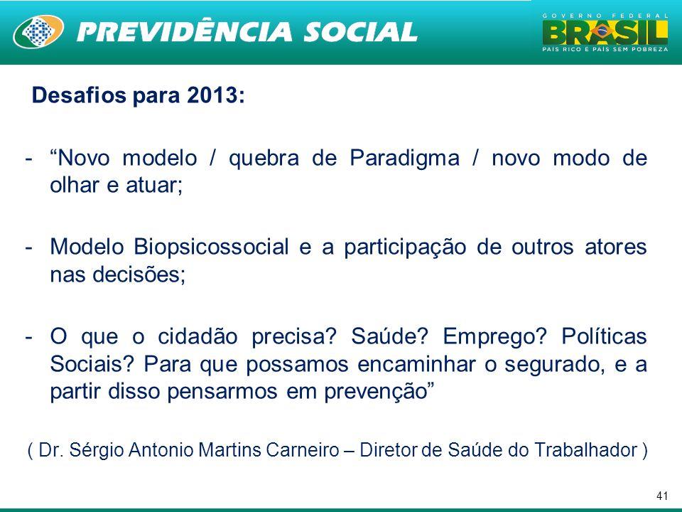 Desafios para 2013: Novo modelo / quebra de Paradigma / novo modo de olhar e atuar;