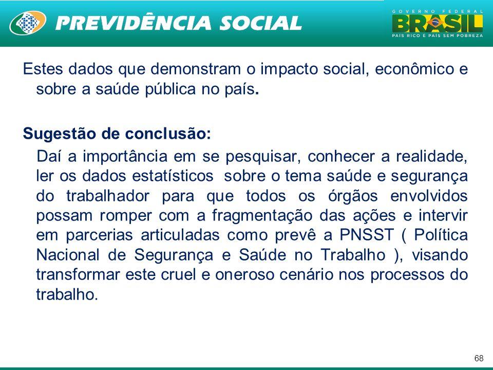 Estes dados que demonstram o impacto social, econômico e sobre a saúde pública no país.
