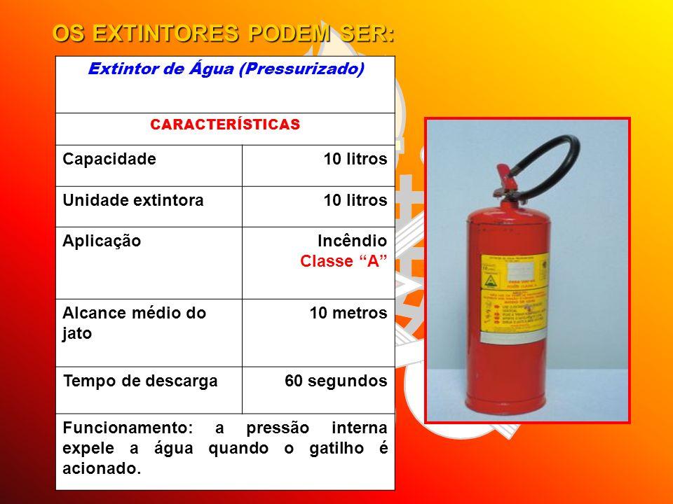 Extintor de Água (Pressurizado)