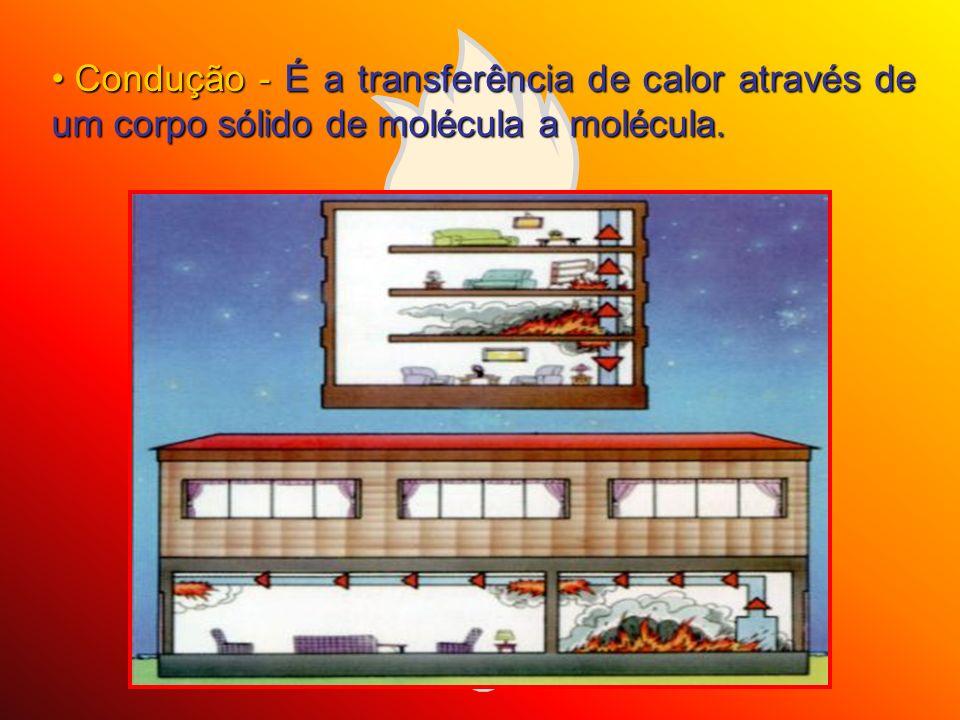 Condução - É a transferência de calor através de um corpo sólido de molécula a molécula.