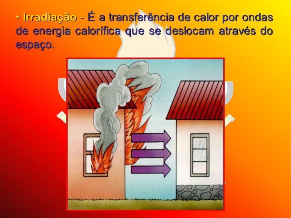 Irradiação - É a transferência de calor por ondas de energia calorífica que se deslocam através do espaço.