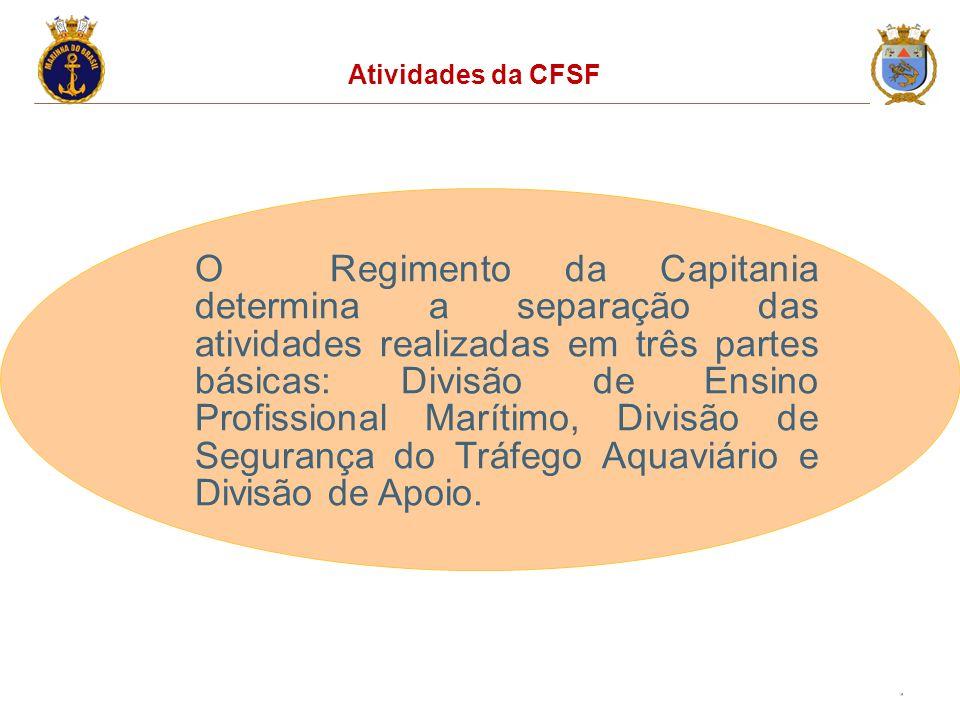 Atividades da CFSF