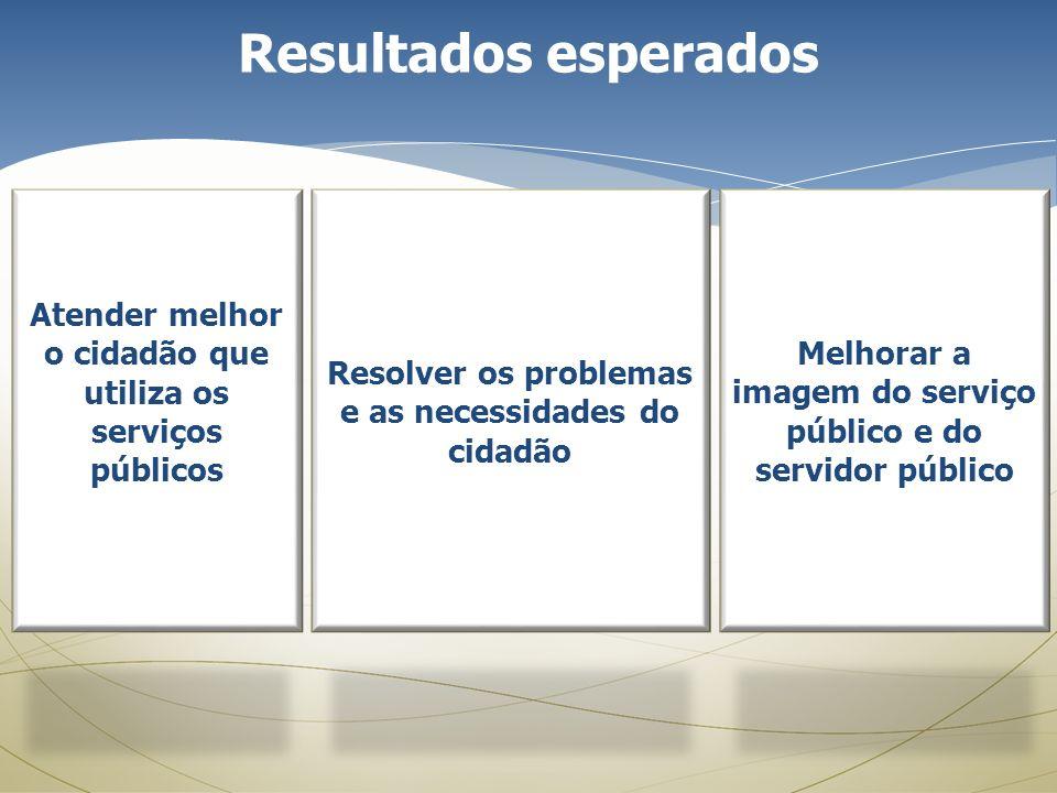 Resultados esperados Atender melhor o cidadão que utiliza os serviços públicos. Resolver os problemas e as necessidades do cidadão.
