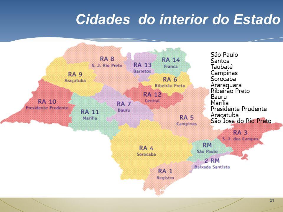 Cidades do interior do Estado