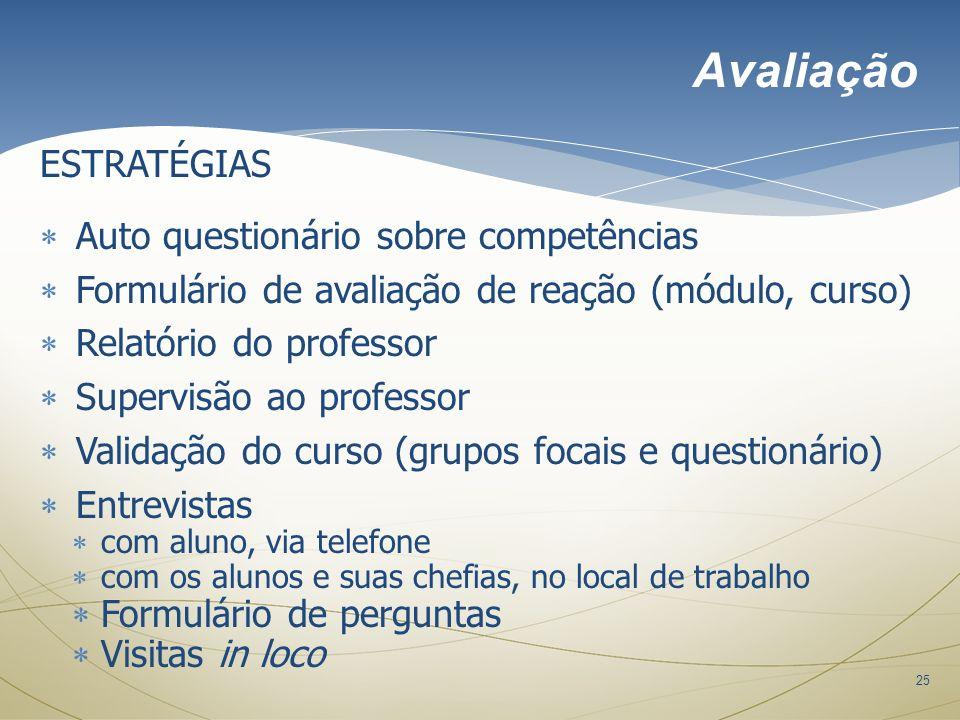 Avaliação ESTRATÉGIAS Auto questionário sobre competências