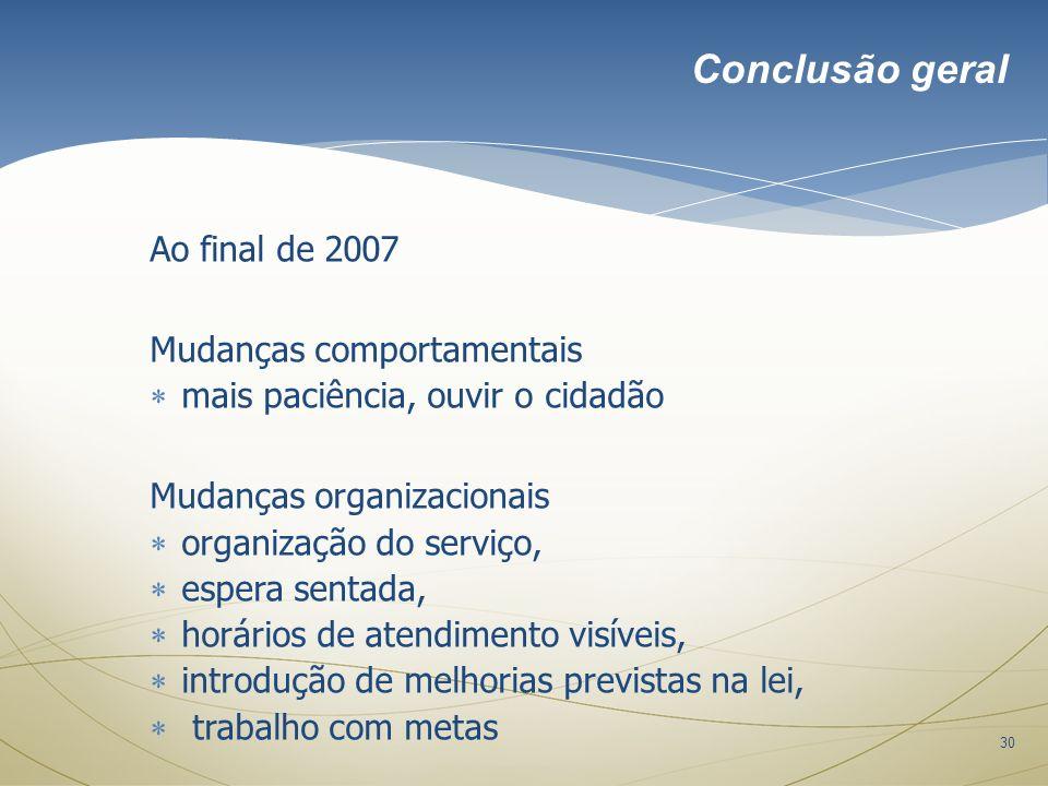 Conclusão geral Ao final de 2007 Mudanças comportamentais