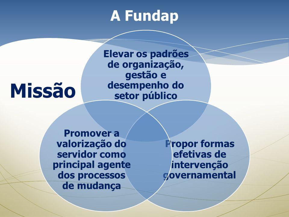 A Fundap Elevar os padrões de organização, gestão e desempenho do setor público. Propor formas efetivas de intervenção governamental.