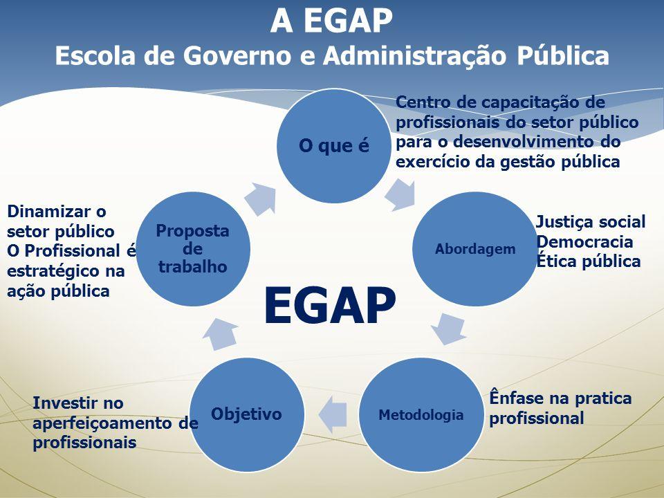 A EGAP Escola de Governo e Administração Pública