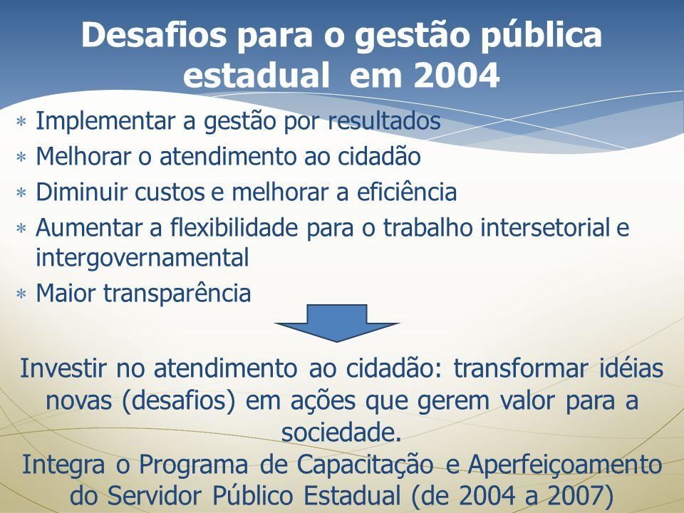 Desafios para o gestão pública estadual em 2004