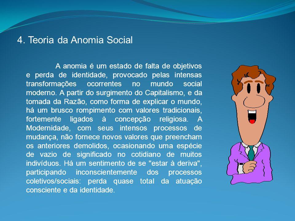 4. Teoria da Anomia Social