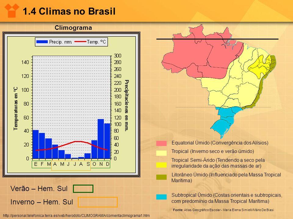 Fonte: Atlas Geográfico Escolar - Maria Elena Simielli/Mário De Biasi