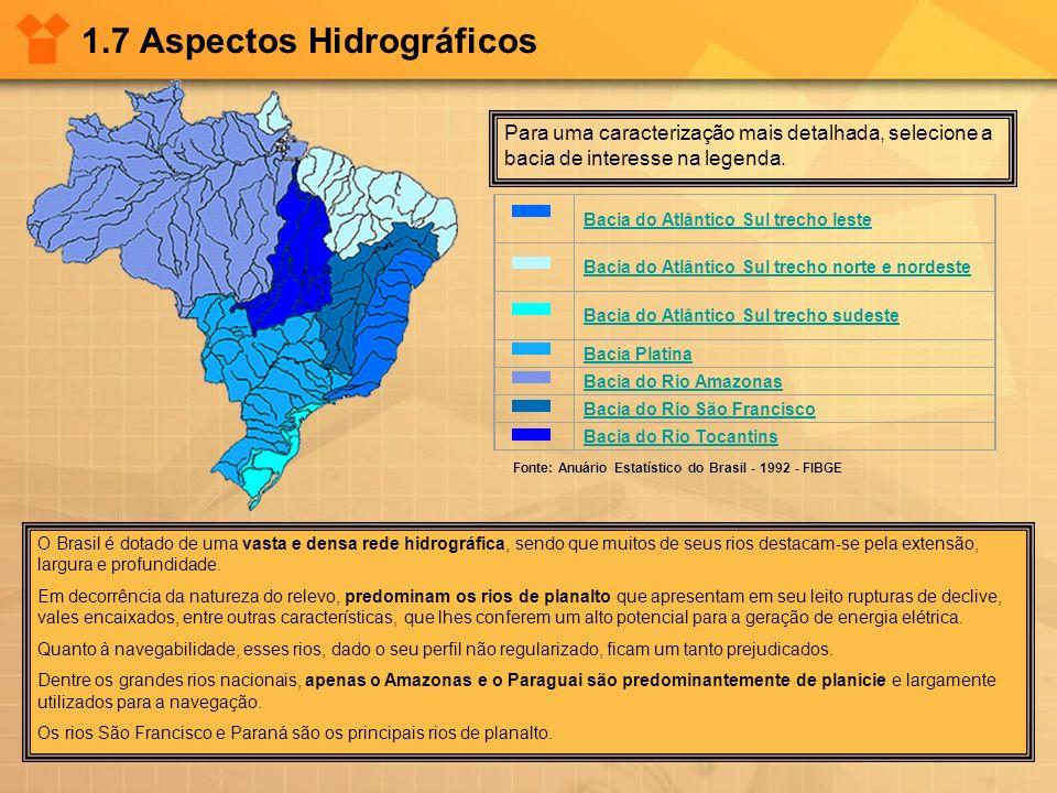1.7 Aspectos Hidrográficos