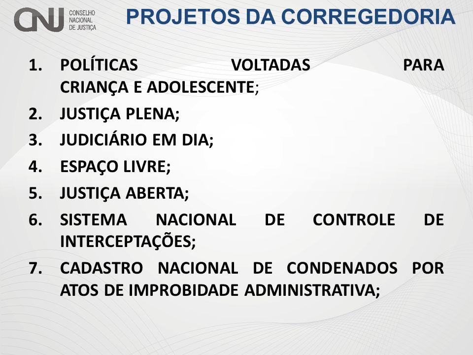 PROJETOS DA CORREGEDORIA