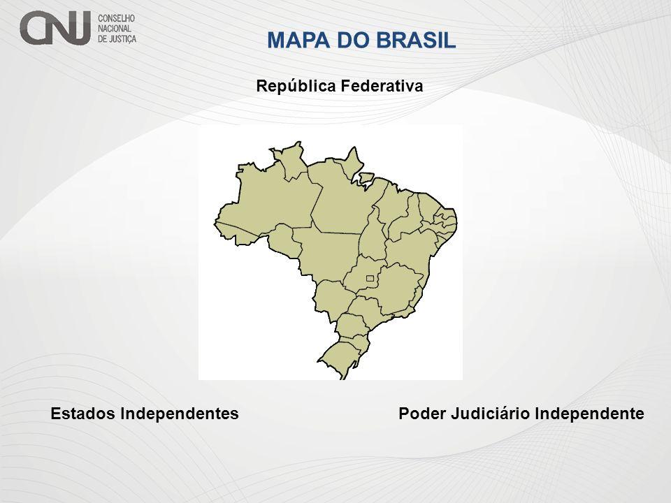 Estados Independentes Poder Judiciário Independente