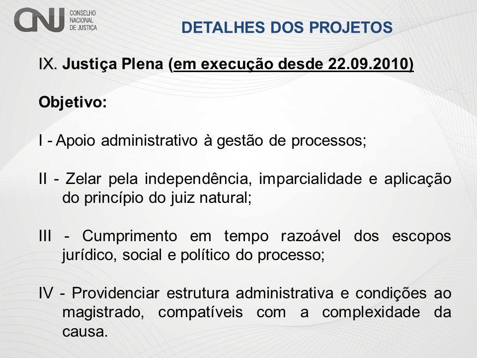 DETALHES DOS PROJETOS IX. Justiça Plena (em execução desde 22.09.2010) Objetivo: I - Apoio administrativo à gestão de processos;