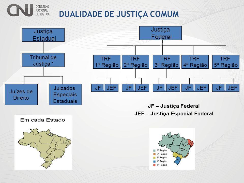 DUALIDADE DE JUSTIÇA COMUM