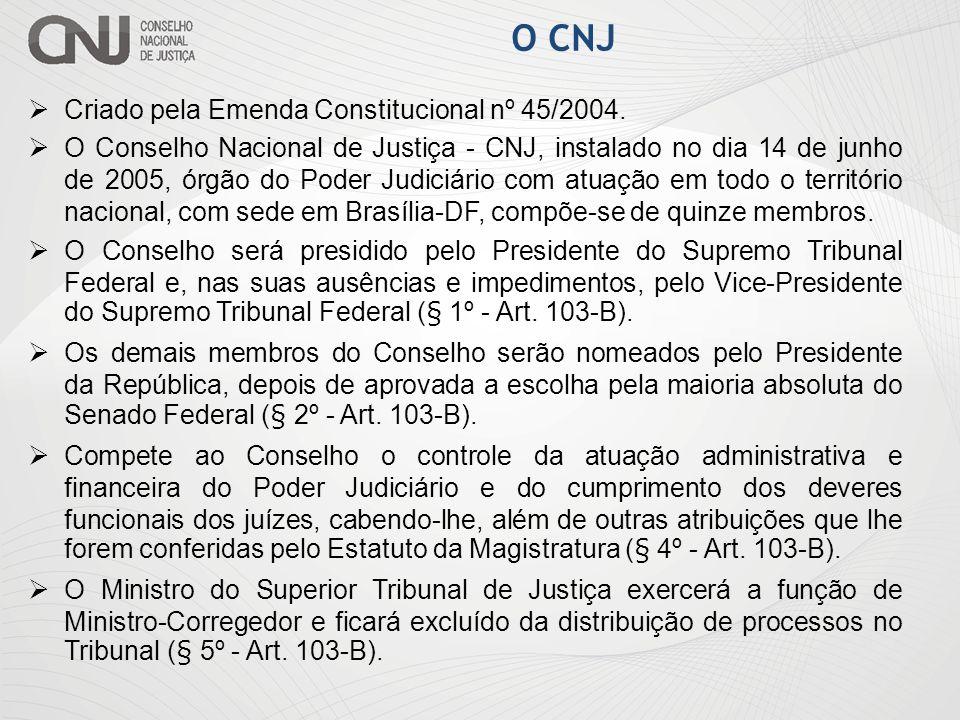 O CNJ Criado pela Emenda Constitucional nº 45/2004.