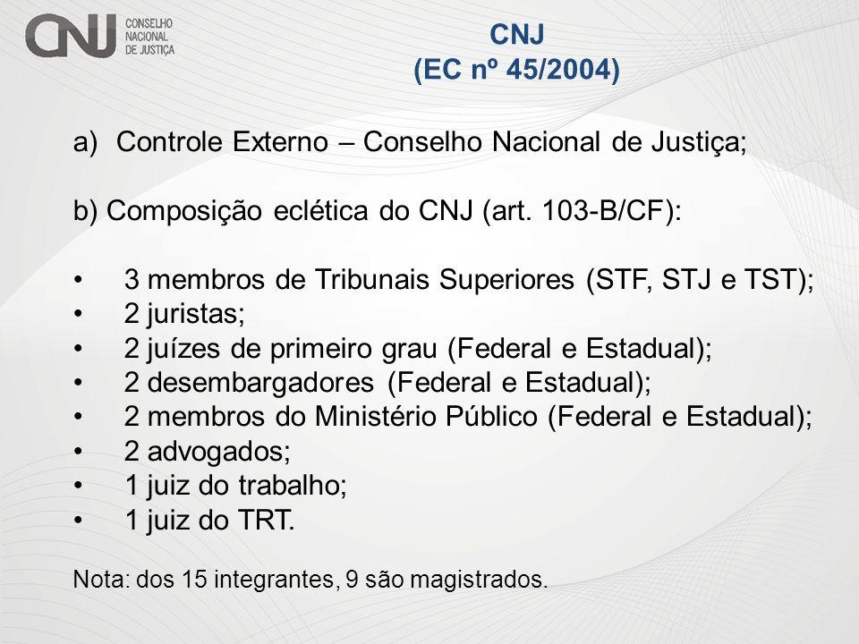 Controle Externo – Conselho Nacional de Justiça;