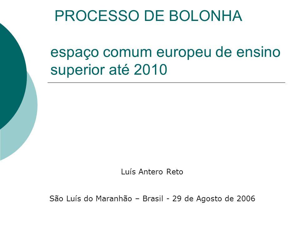 PROCESSO DE BOLONHA espaço comum europeu de ensino superior até 2010