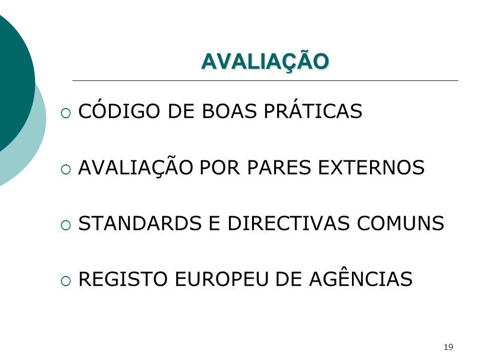 AVALIAÇÃO CÓDIGO DE BOAS PRÁTICAS AVALIAÇÃO POR PARES EXTERNOS