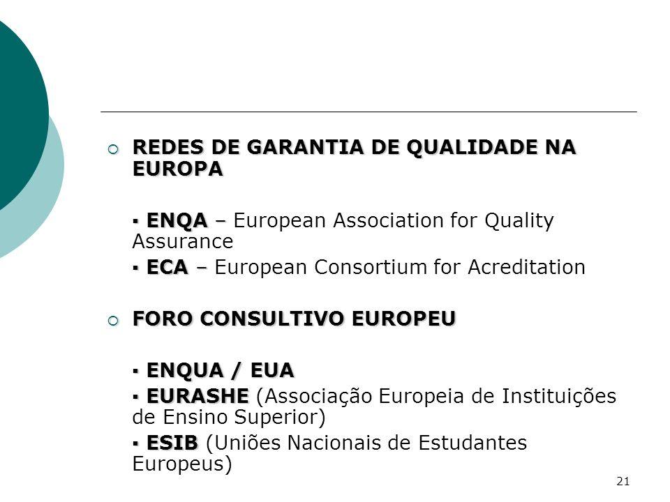 REDES DE GARANTIA DE QUALIDADE NA EUROPA