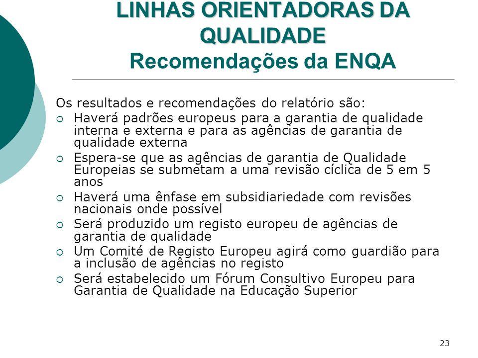 LINHAS ORIENTADORAS DA QUALIDADE Recomendações da ENQA