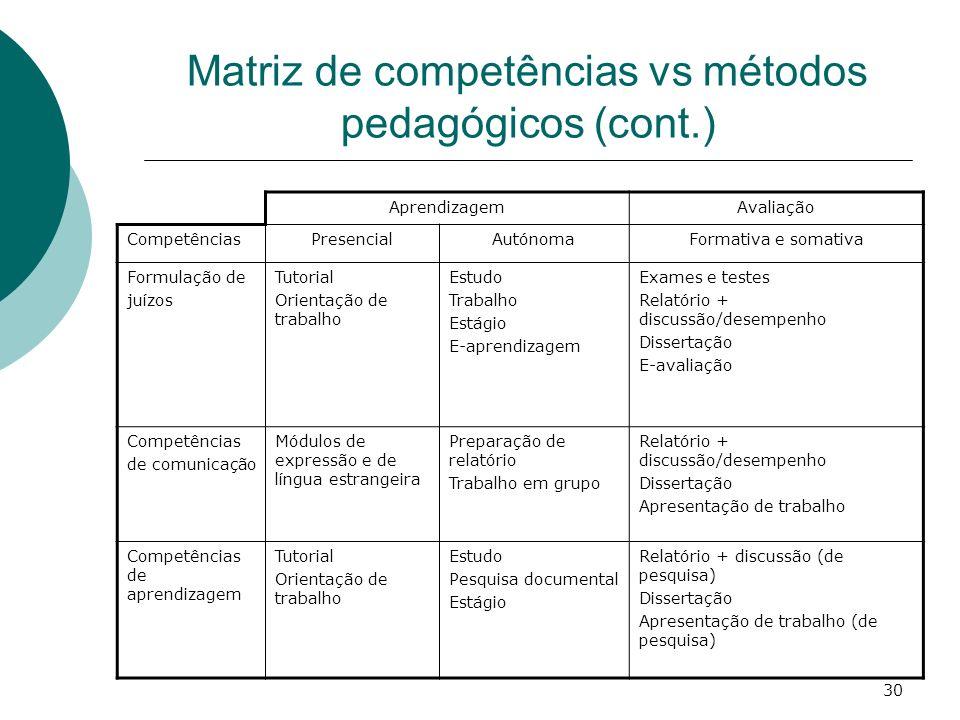Matriz de competências vs métodos pedagógicos (cont.)