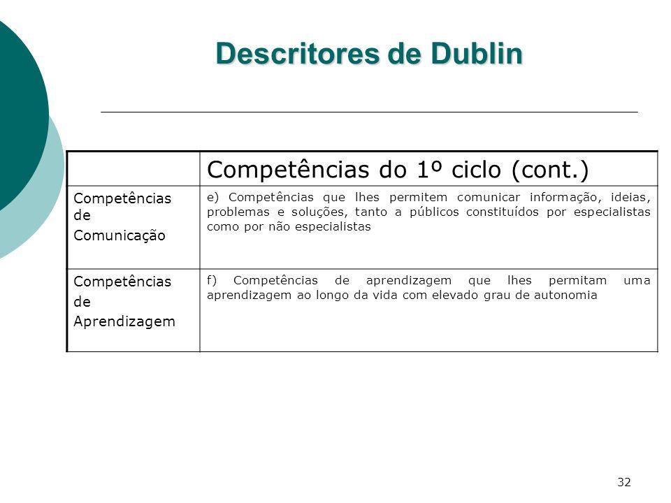 Descritores de Dublin Competências do 1º ciclo (cont.) Competências de