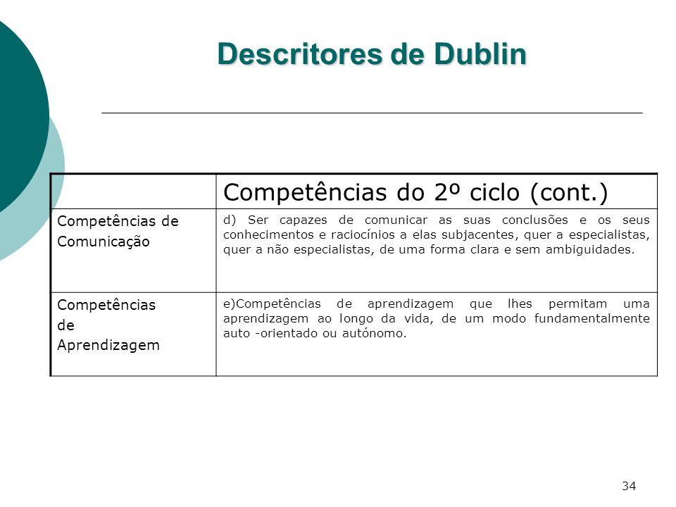 Descritores de Dublin Competências do 2º ciclo (cont.) Competências de