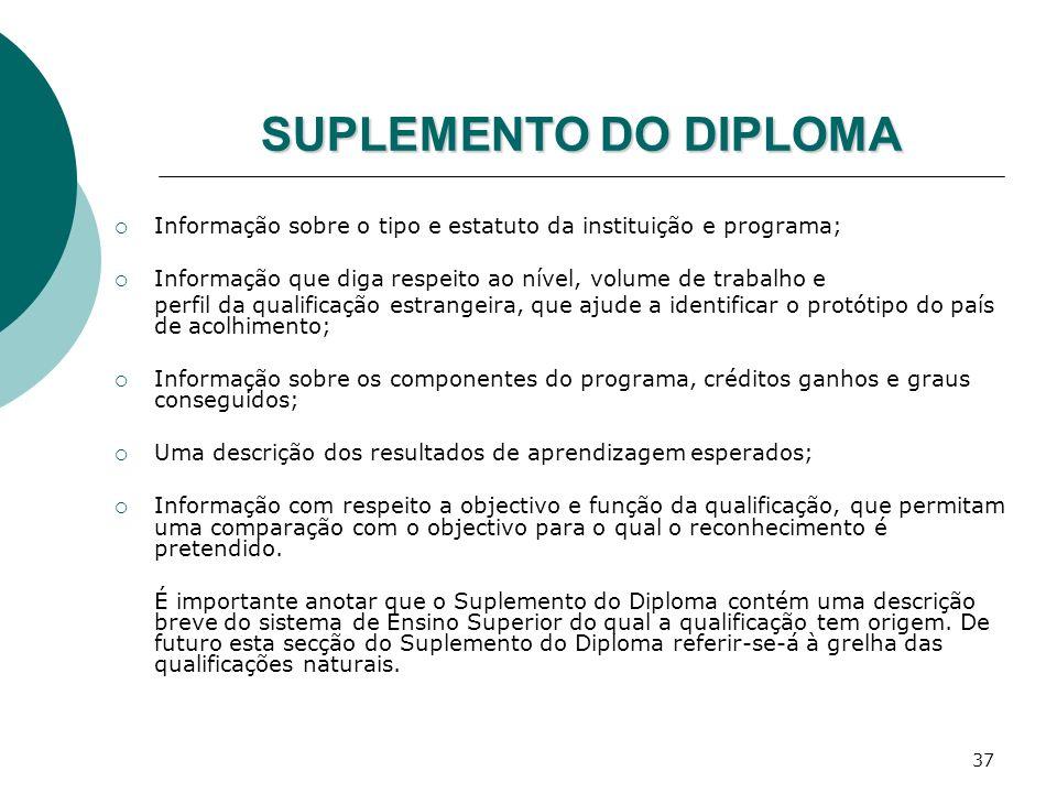 SUPLEMENTO DO DIPLOMA Informação sobre o tipo e estatuto da instituição e programa; Informação que diga respeito ao nível, volume de trabalho e.