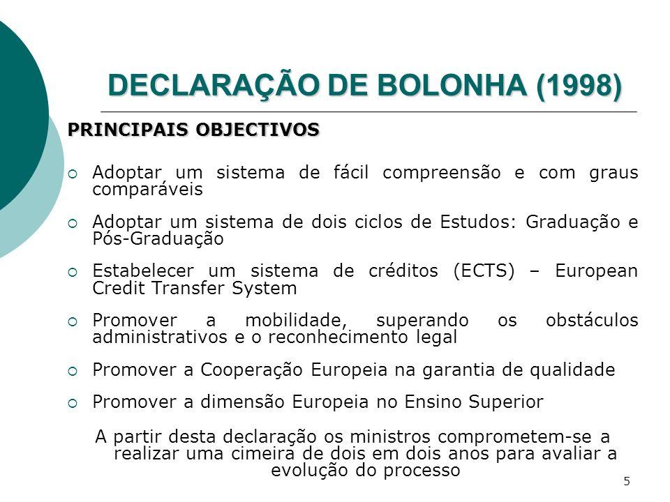 DECLARAÇÃO DE BOLONHA (1998)