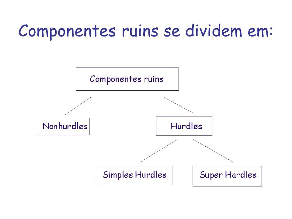Componentes ruins se dividem em: