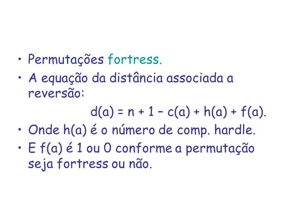 Permutações fortress. A equação da distância associada a reversão: d(a) = n + 1 – c(a) + h(a) + f(a).