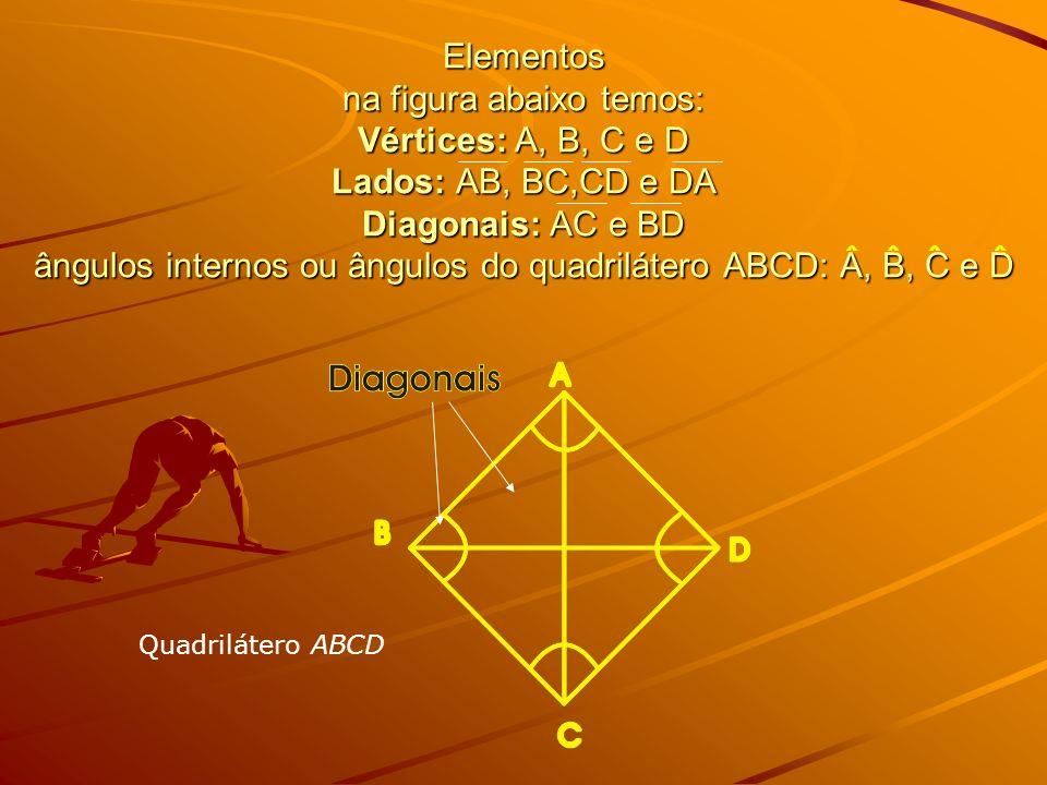 Elementos na figura abaixo temos: Vértices: A, B, C e D Lados: AB, BC,CD e DA Diagonais: AC e BD ângulos internos ou ângulos do quadrilátero ABCD: A, B, C e D